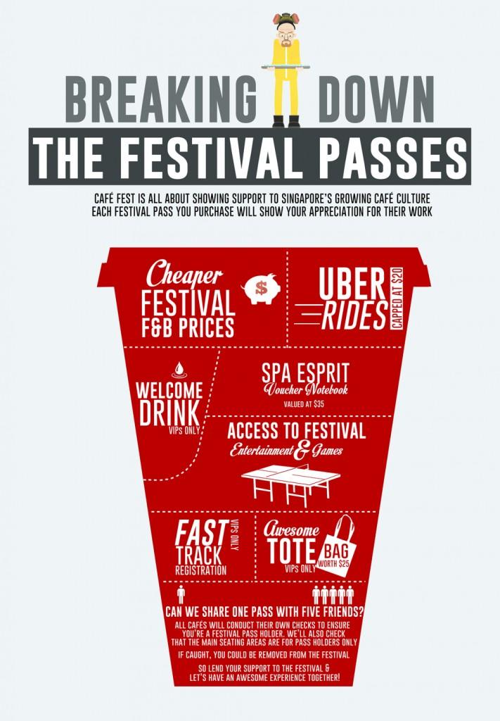Cafe Fest Passes